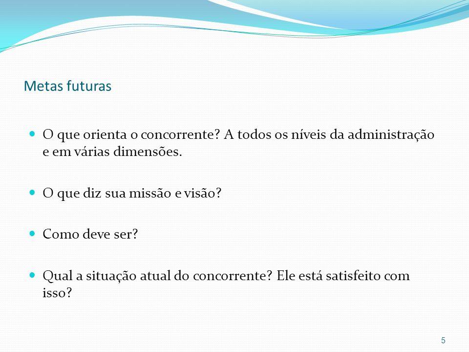 Metas futuras O que orienta o concorrente A todos os níveis da administração e em várias dimensões.