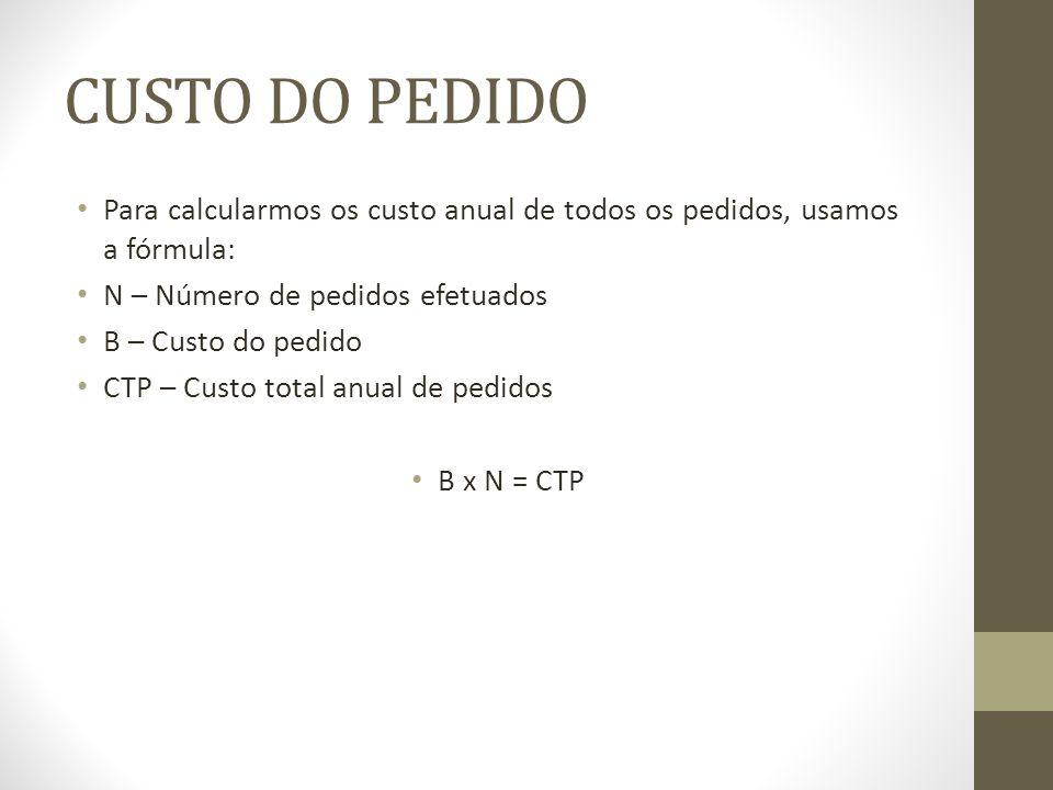 CUSTO DO PEDIDOPara calcularmos os custo anual de todos os pedidos, usamos a fórmula: N – Número de pedidos efetuados.