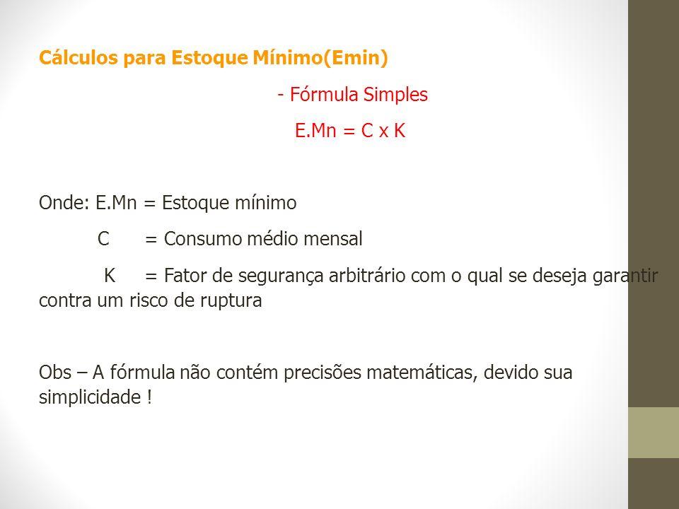 Cálculos para Estoque Mínimo(Emin)