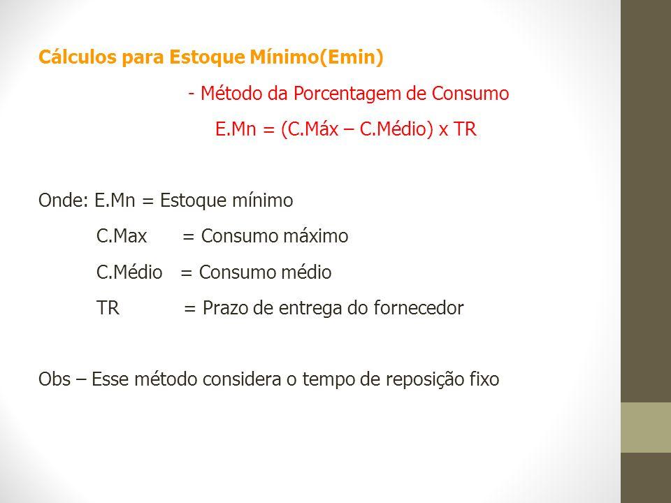 Cálculos para Estoque Mínimo(Emin) - Método da Porcentagem de Consumo