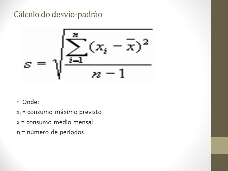 Cálculo do desvio-padrão