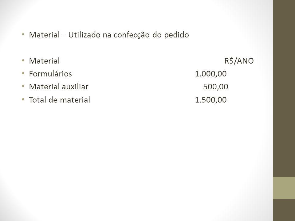 Material – Utilizado na confecção do pedido