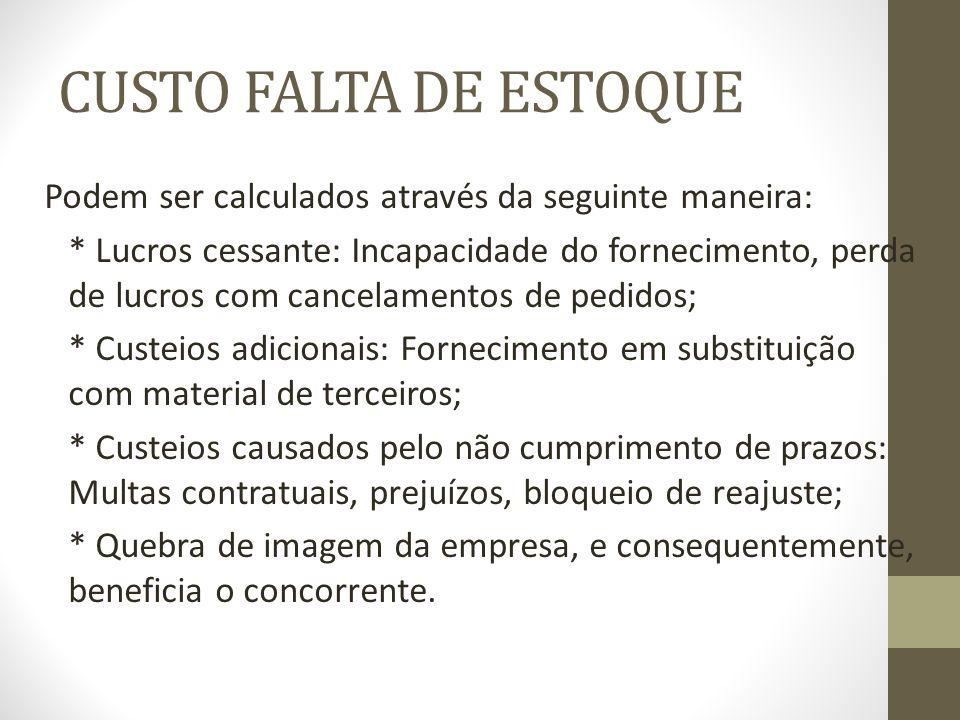 CUSTO FALTA DE ESTOQUE