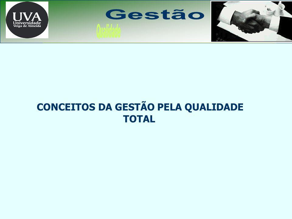 CONCEITOS DA GESTÃO PELA QUALIDADE TOTAL