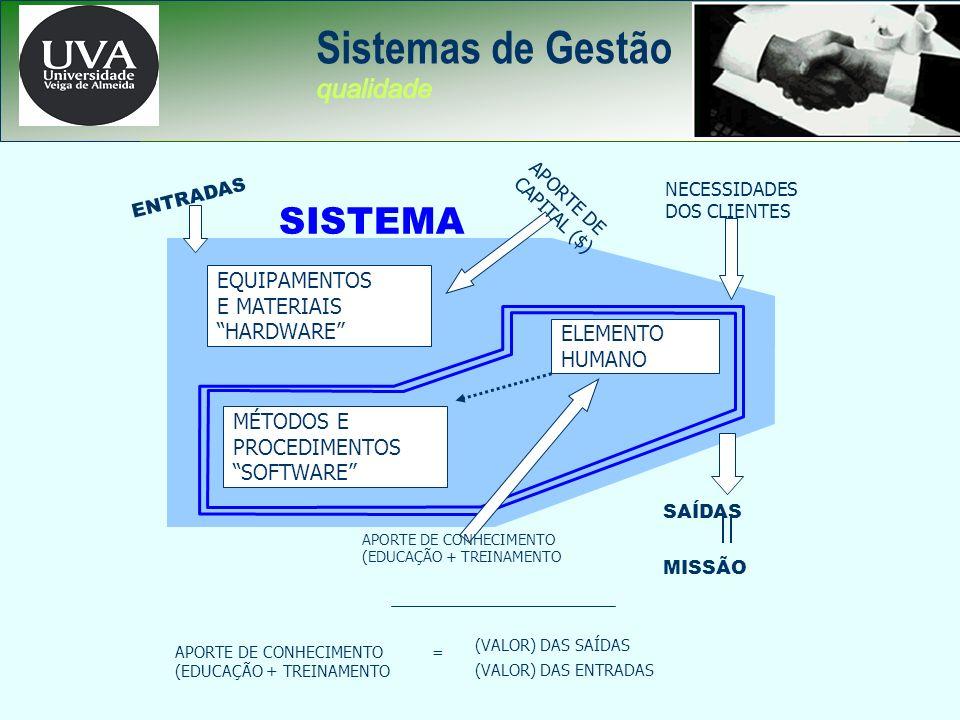 Sistemas de Gestão Q SISTEMA qualidade EQUIPAMENTOS E MATERIAIS