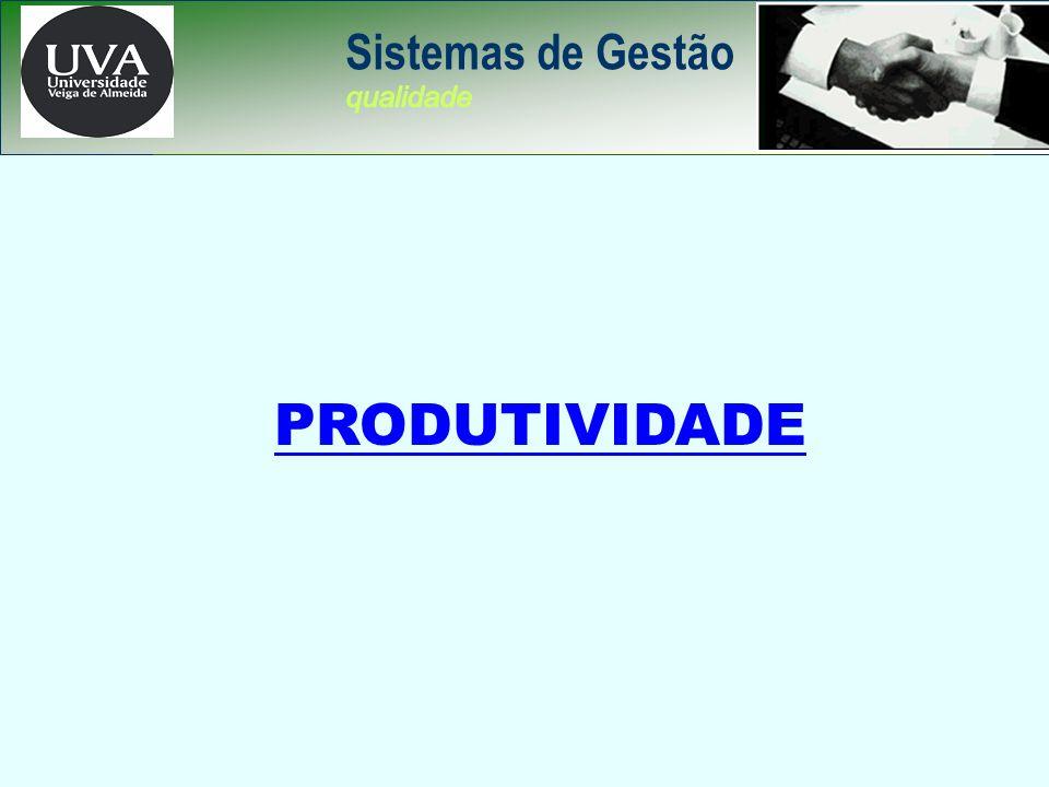 Sistemas de Gestão qualidade PRODUTIVIDADE PRODUTIVIDADE