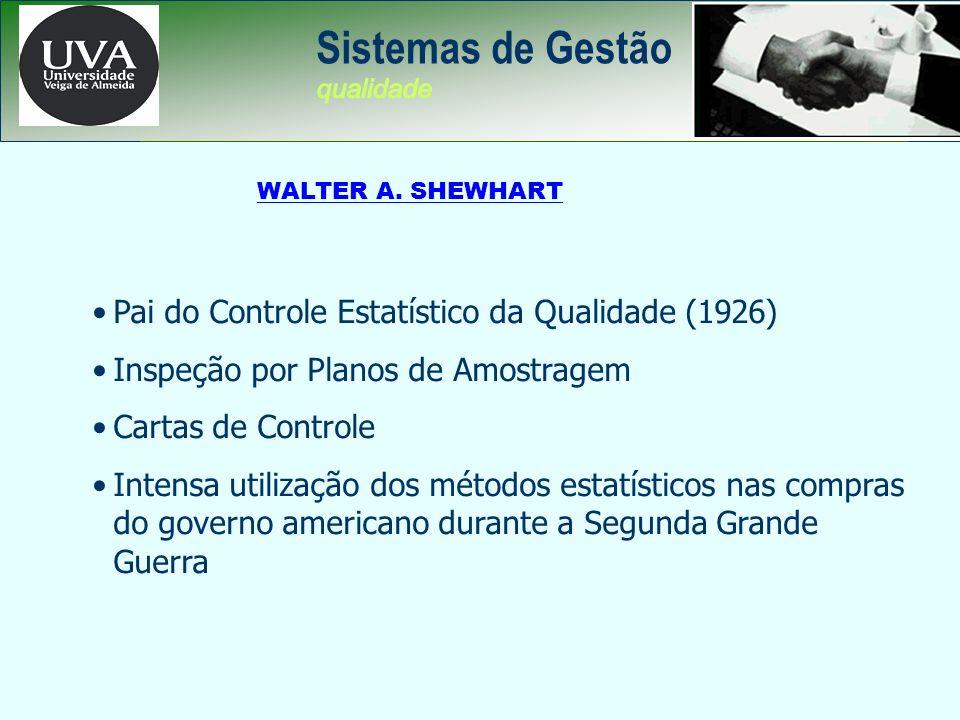 Sistemas de Gestão Pai do Controle Estatístico da Qualidade (1926)