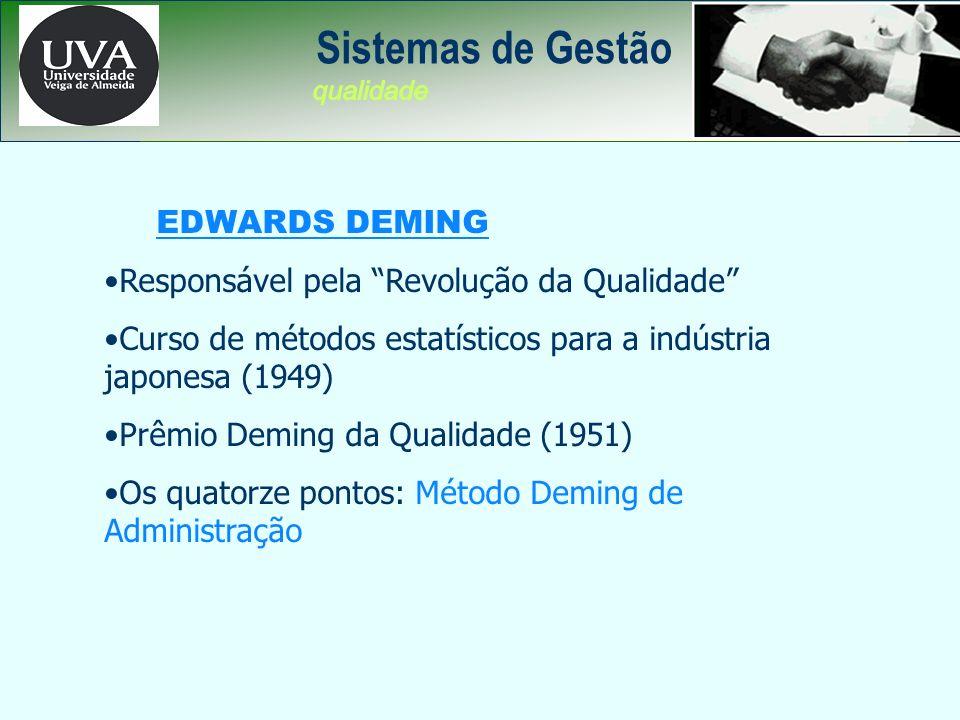 . Sistemas de Gestão W. EDWARDS DEMING