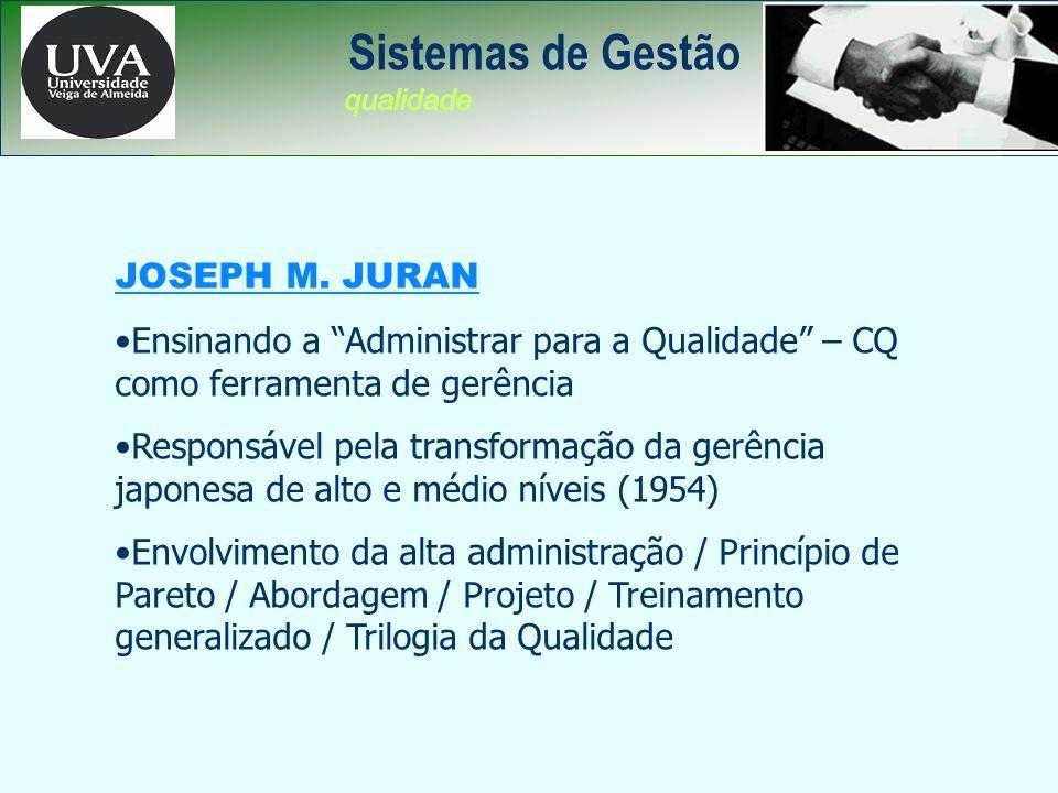 . Sistemas de Gestão JOSEPH M. JURAN