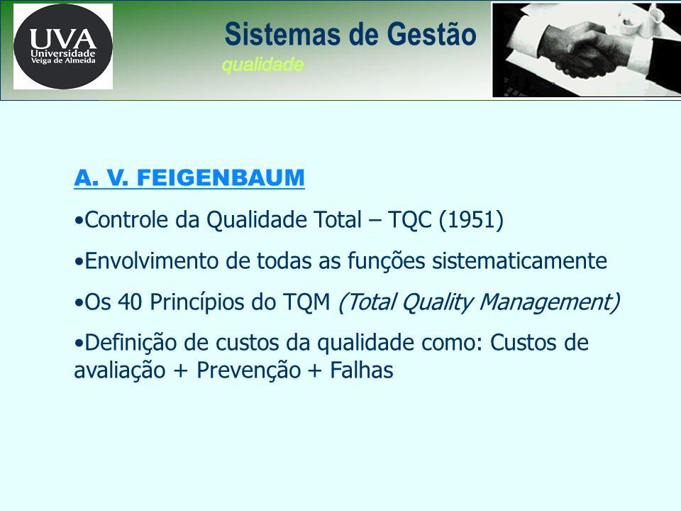 Sistemas de Gestão A. V. FEIGENBAUM