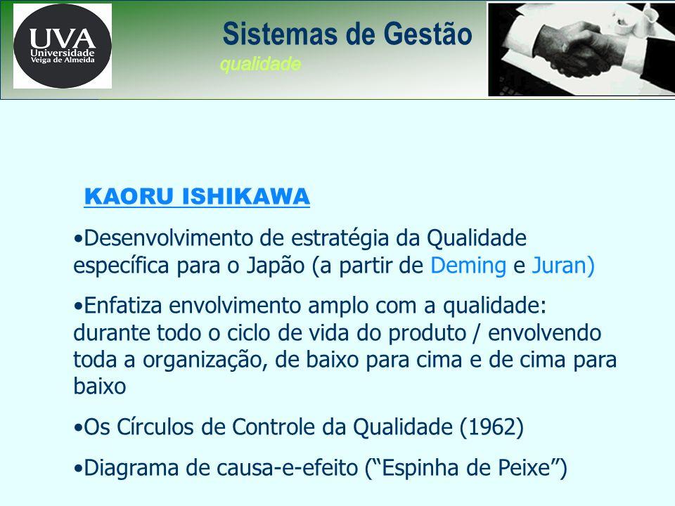 Sistemas de Gestão qualidade. KAORU ISHIKAWA. Desenvolvimento de estratégia da Qualidade específica para o Japão (a partir de Deming e Juran)