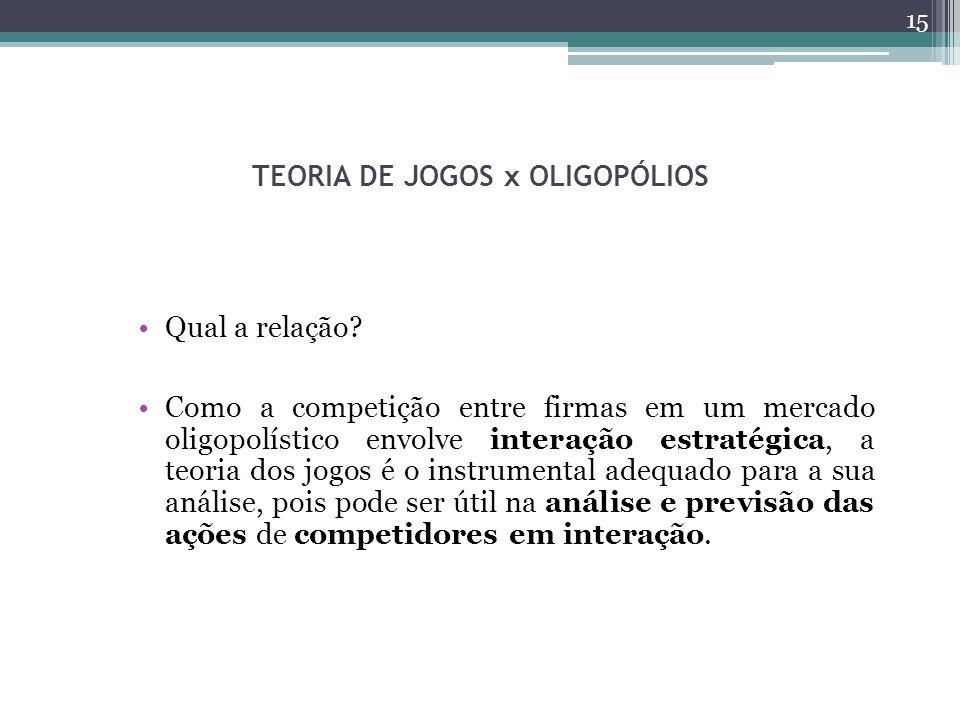 TEORIA DE JOGOS x OLIGOPÓLIOS