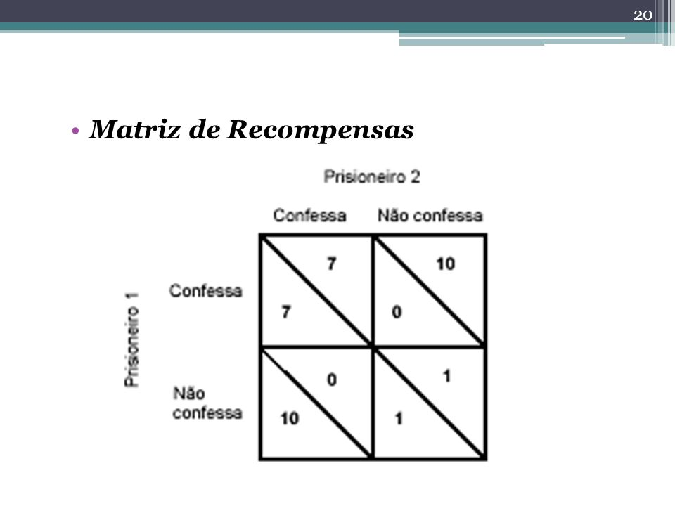 Matriz de Recompensas