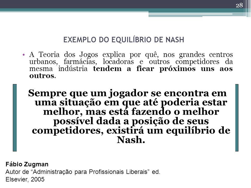 EXEMPLO DO EQUILÍBRIO DE NASH