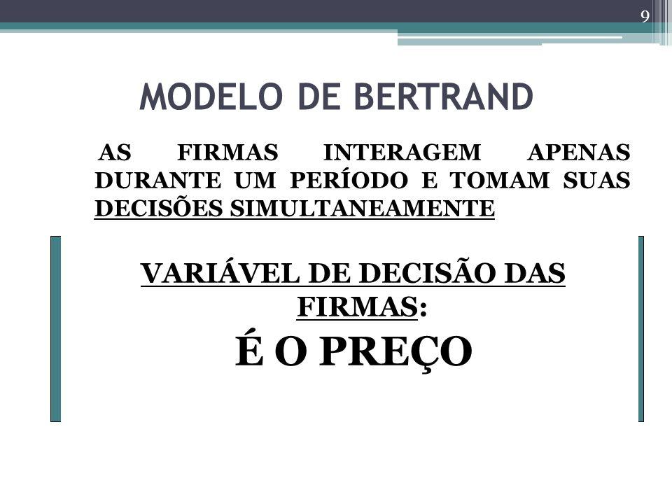 VARIÁVEL DE DECISÃO DAS FIRMAS: