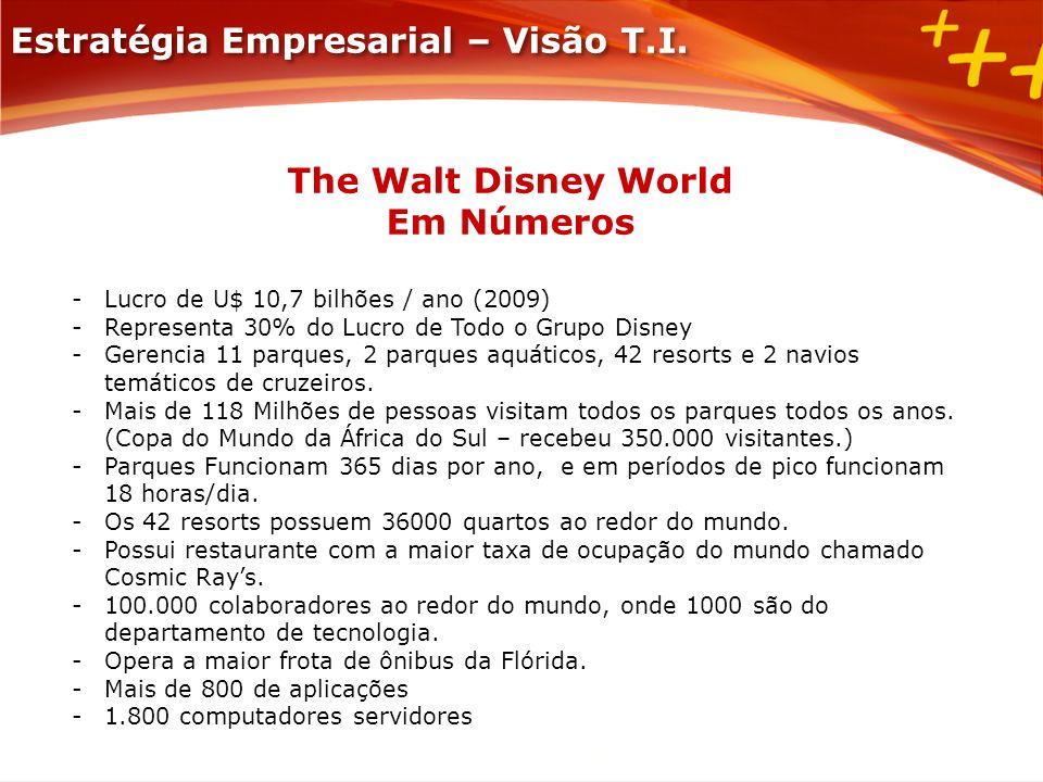 The Walt Disney World Em Números