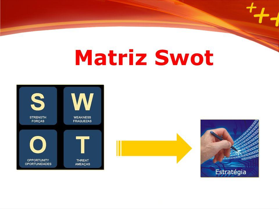 Matriz Swot Estratégia