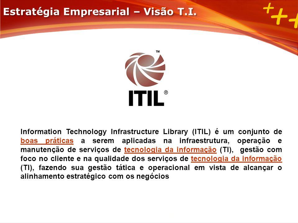 Estratégia Empresarial – Visão T.I.