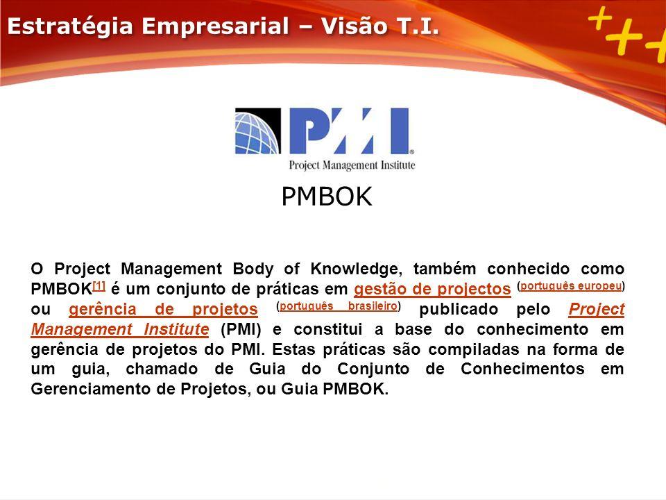 PMBOK Estratégia Empresarial – Visão T.I.