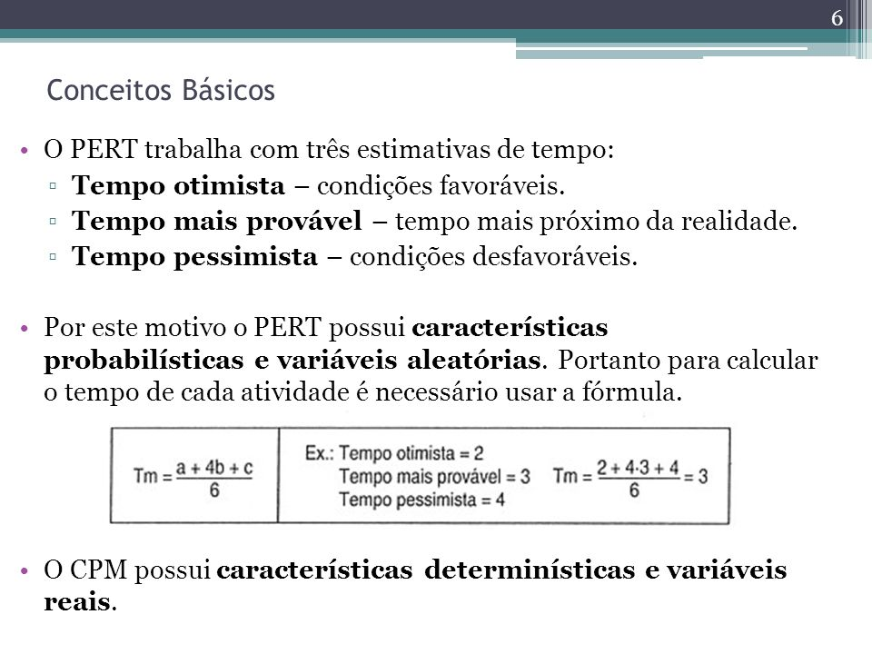 Conceitos Básicos O PERT trabalha com três estimativas de tempo: