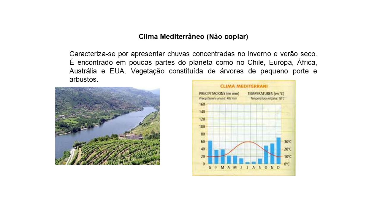 Clima Mediterrâneo (Não copiar)