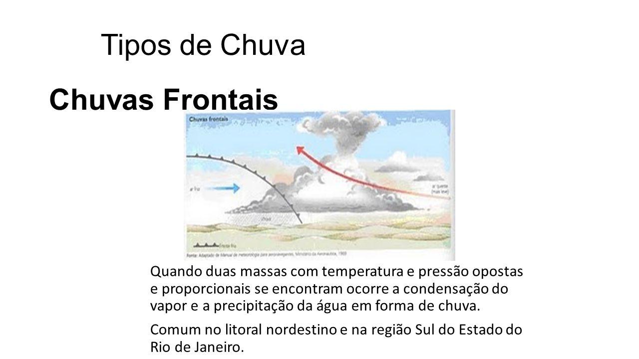 Tipos de Chuva Chuvas Frontais