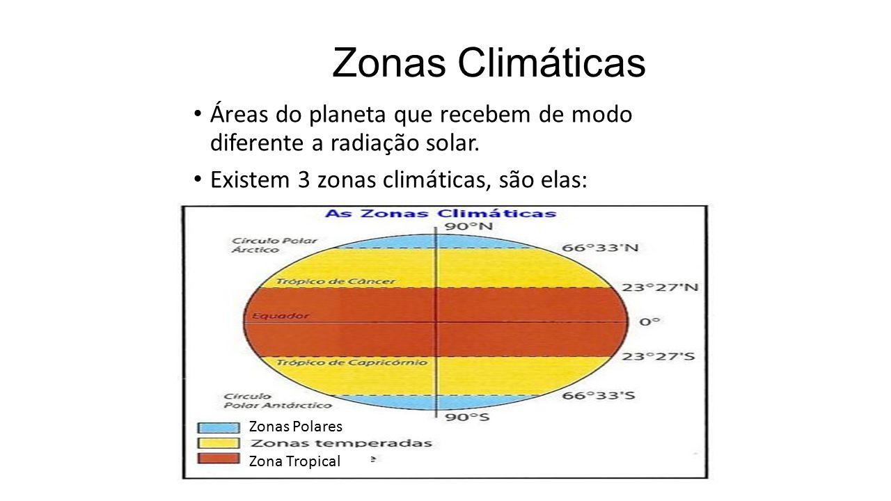 Zonas Climáticas Áreas do planeta que recebem de modo diferente a radiação solar. Existem 3 zonas climáticas, são elas: