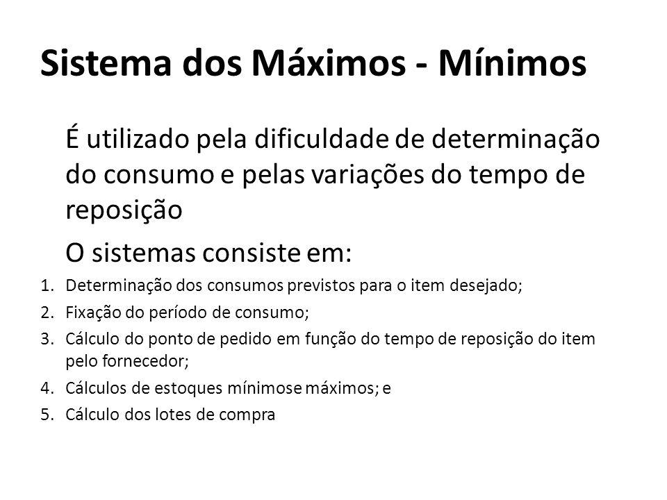 Sistema dos Máximos - Mínimos