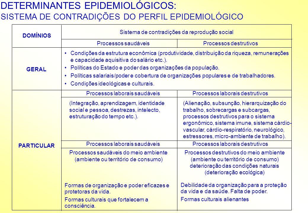DETERMINANTES EPIDEMIOLÓGICOS: