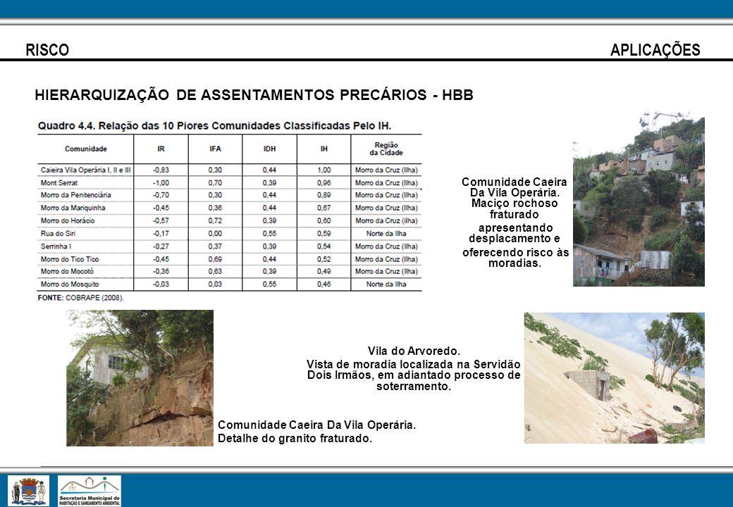 RISCO APLICAÇÕES HIERARQUIZAÇÃO DE ASSENTAMENTOS PRECÁRIOS - HBB