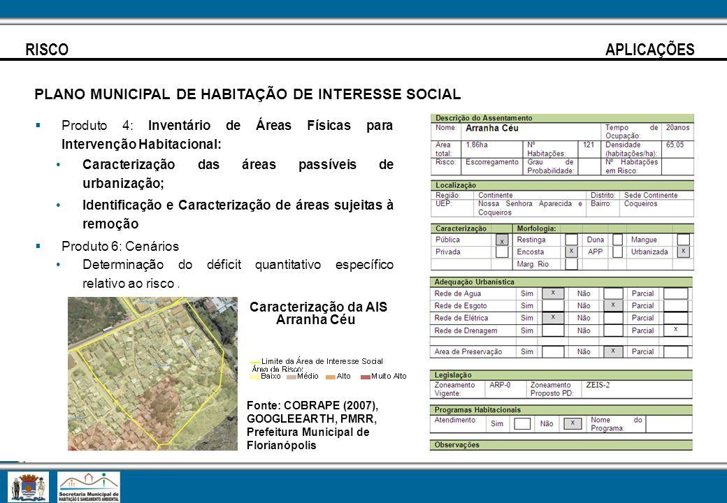 RISCO APLICAÇÕES PLANO MUNICIPAL DE HABITAÇÃO DE INTERESSE SOCIAL