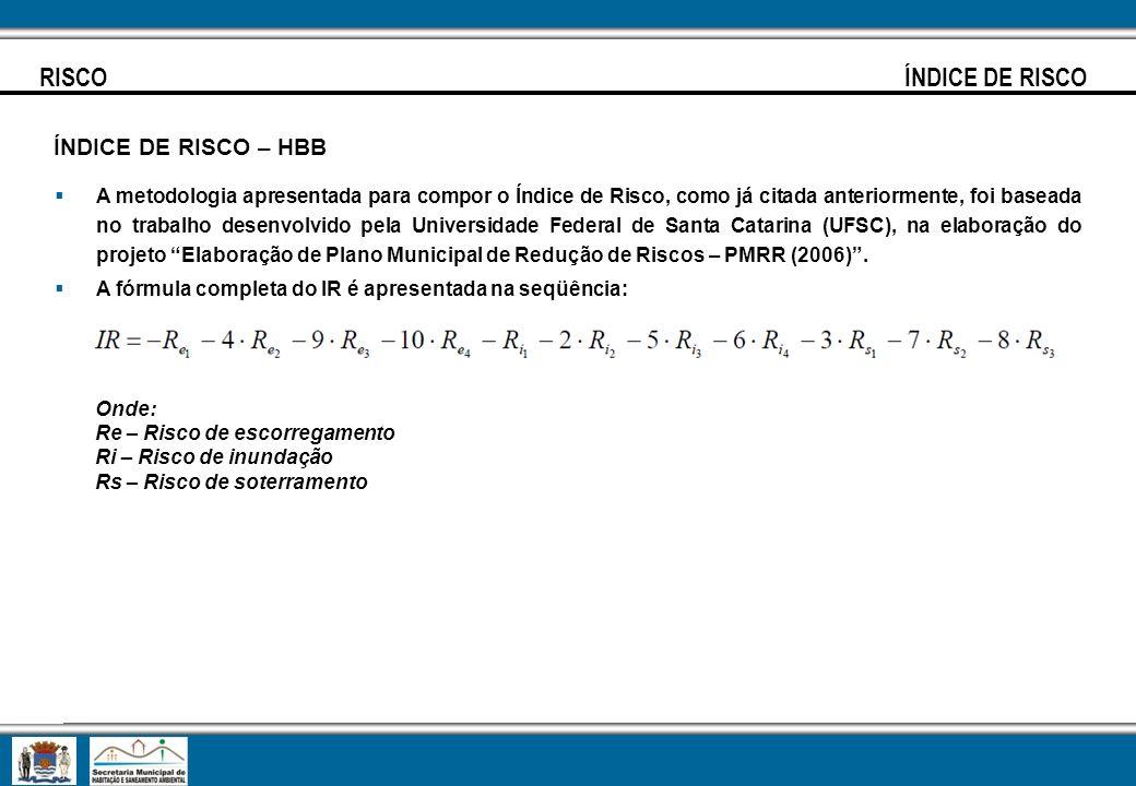 RISCO ÍNDICE DE RISCO ÍNDICE DE RISCO – HBB