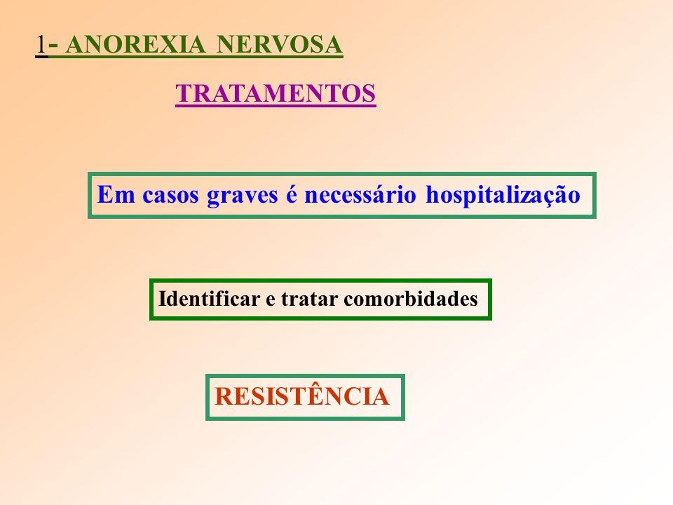 Em casos graves é necessário hospitalização
