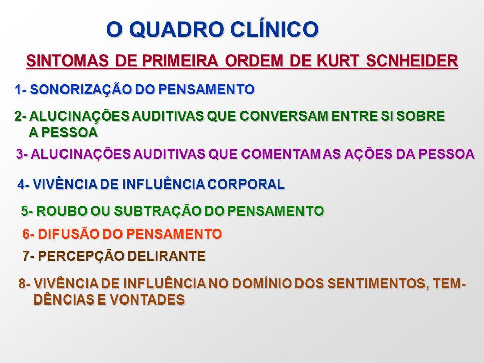 O QUADRO CLÍNICO SINTOMAS DE PRIMEIRA ORDEM DE KURT SCNHEIDER