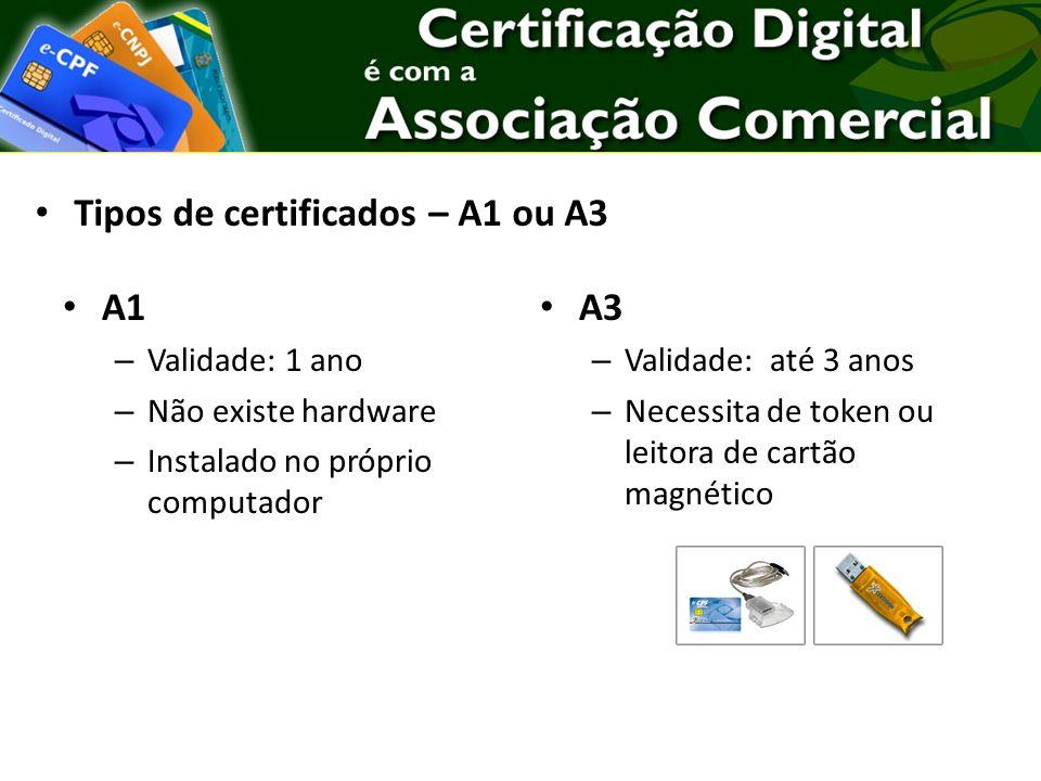 Tipos de certificados – A1 ou A3