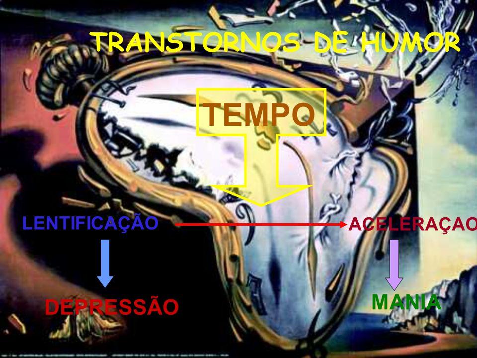 TRANSTORNOS DE HUMOR TEMPO LENTIFICAÇÃO ACELERAÇAO MANIA DEPRESSÃO