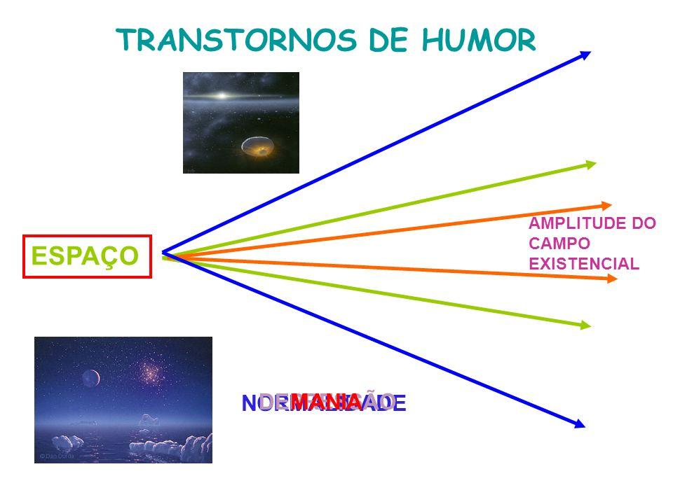 TRANSTORNOS DE HUMOR ESPAÇO NORMALIDADE DEPRESSÃO MANIA AMPLITUDE DO