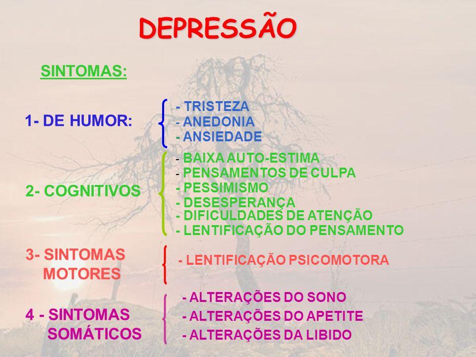 DEPRESSÃO SINTOMAS: 1- DE HUMOR: 2- COGNITIVOS 3- SINTOMAS MOTORES