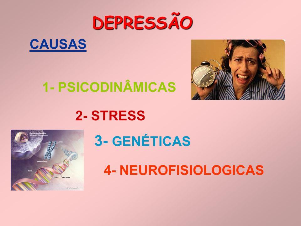 DEPRESSÃO 3- GENÉTICAS CAUSAS 1- PSICODINÂMICAS 2- STRESS