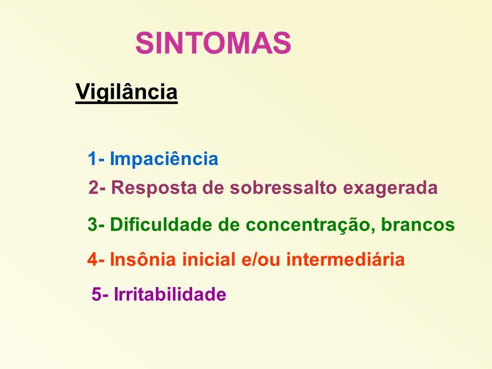 SINTOMAS Vigilância 1- Impaciência