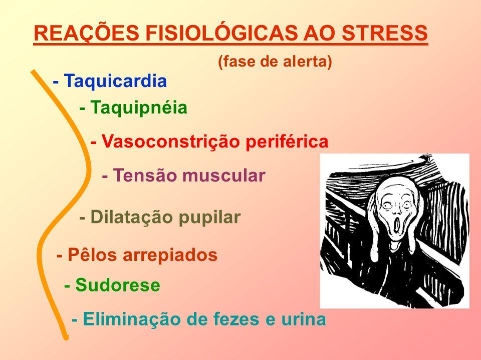 REAÇÕES FISIOLÓGICAS AO STRESS