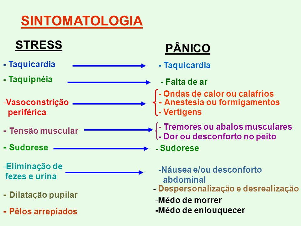 SINTOMATOLOGIA STRESS PÂNICO - Anestesia ou formigamentos