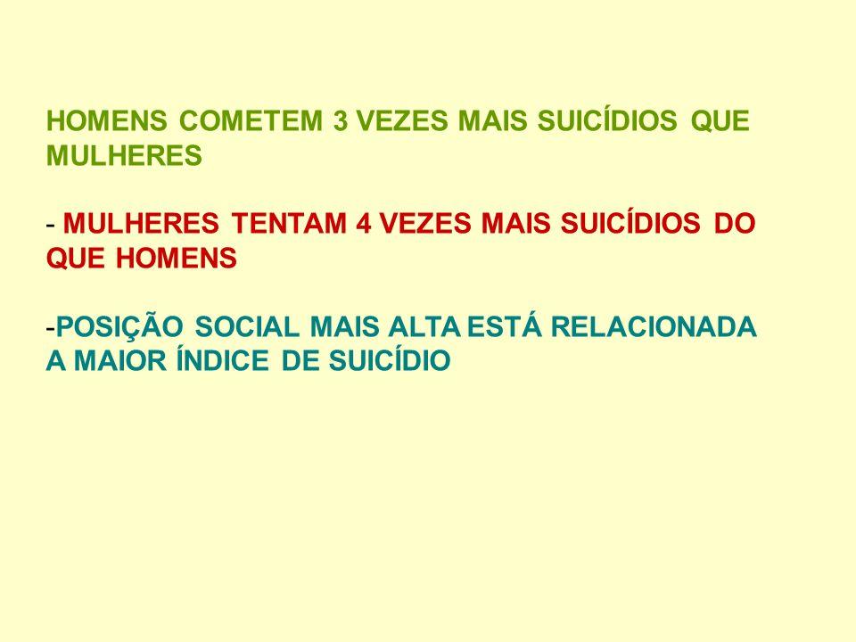 HOMENS COMETEM 3 VEZES MAIS SUICÍDIOS QUE MULHERES