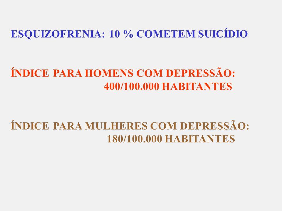 ESQUIZOFRENIA: 10 % COMETEM SUICÍDIO