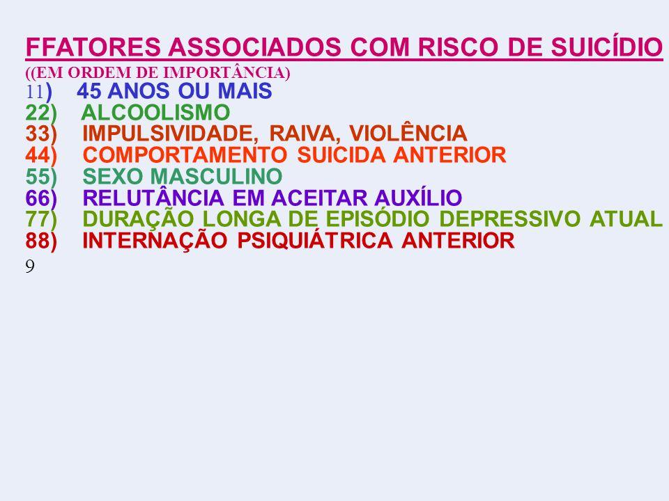 FFATORES ASSOCIADOS COM RISCO DE SUICÍDIO