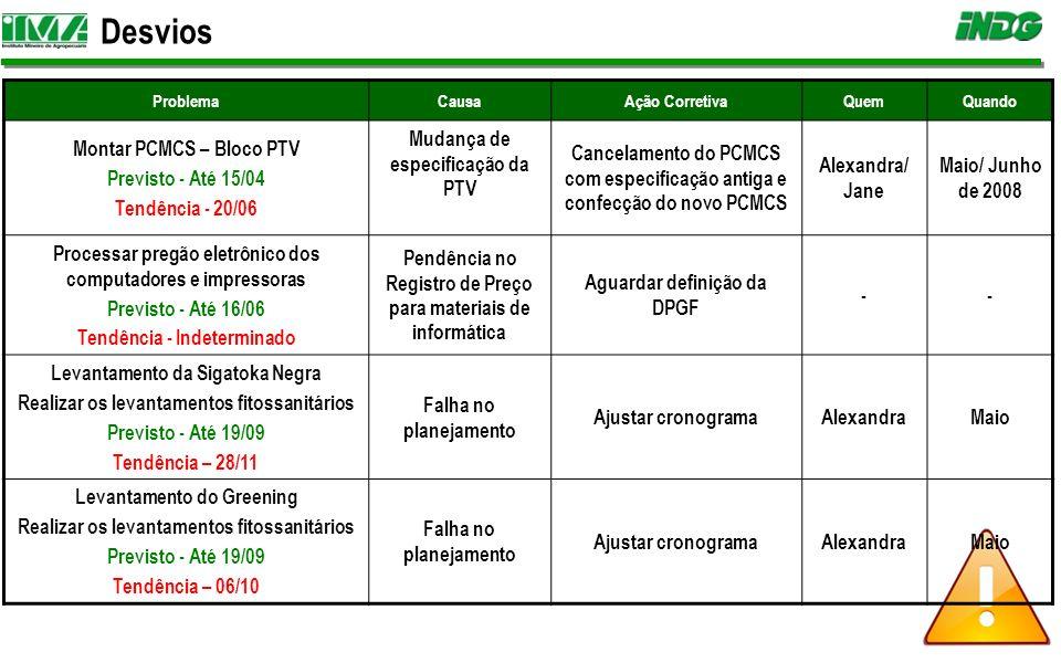 Desvios Montar PCMCS – Bloco PTV Previsto - Até 15/04