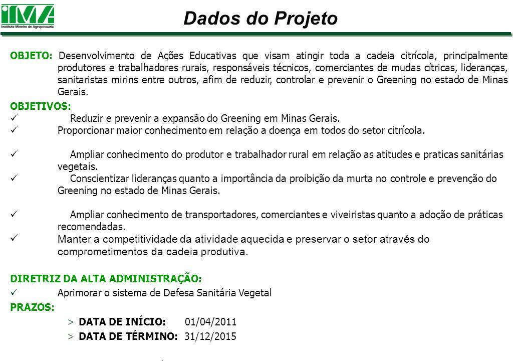 Dados do Projeto