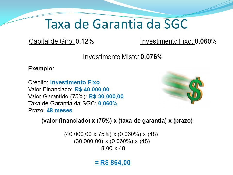 Taxa de Garantia da SGCCapital de Giro: 0,12% Investimento Fixo: 0,060% Investimento Misto: 0,076%