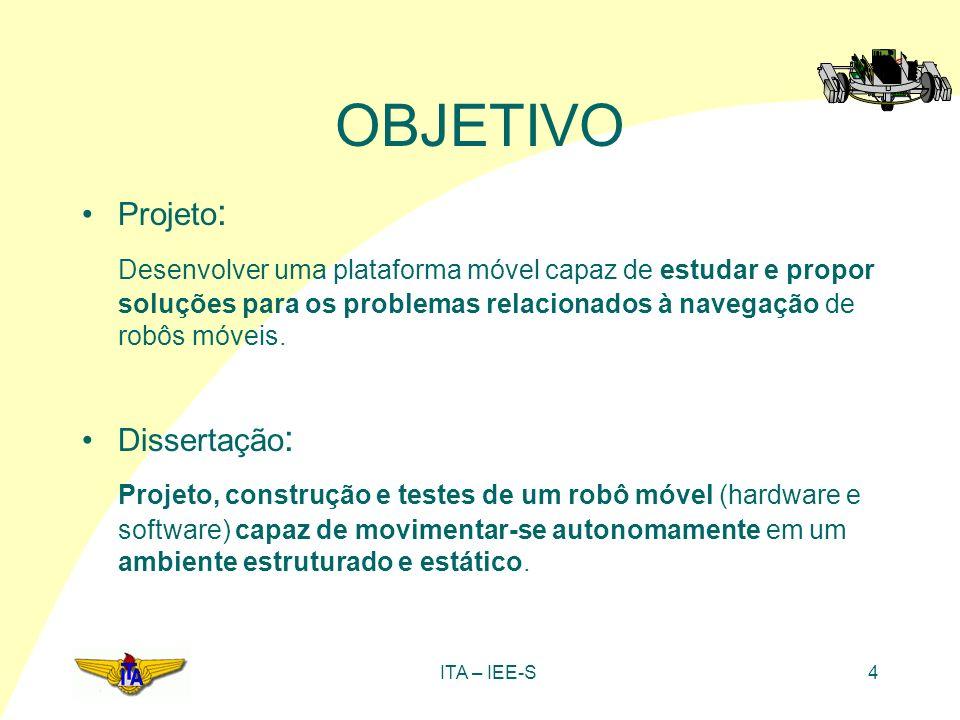 OBJETIVO Projeto: Desenvolver uma plataforma móvel capaz de estudar e propor soluções para os problemas relacionados à navegação de robôs móveis.