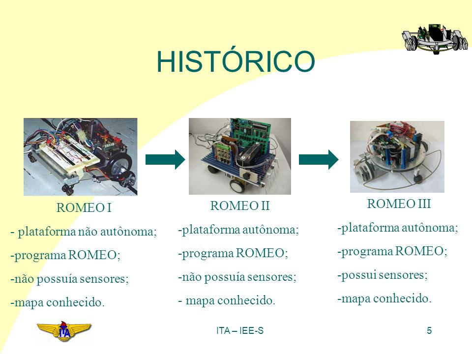 HISTÓRICO ROMEO III ROMEO II ROMEO I plataforma autônoma;